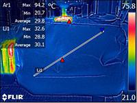 えこきーぱーを取付ることにより、最大33℃・平均30℃まで表面温度を下げることが出来ました。